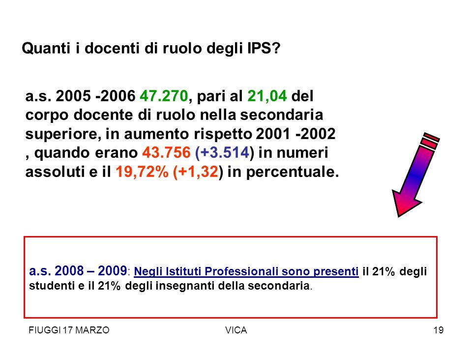 FIUGGI 17 MARZOVICA19 a.s. 2005 -2006 47.270, pari al 21,04 del corpo docente di ruolo nella secondaria superiore, in aumento rispetto 2001 -2002, qua