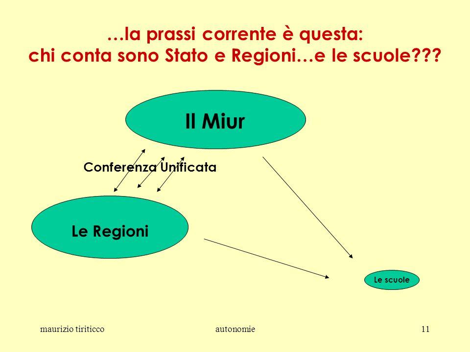 maurizio tiriticcoautonomie11 …la prassi corrente è questa: chi conta sono Stato e Regioni…e le scuole .
