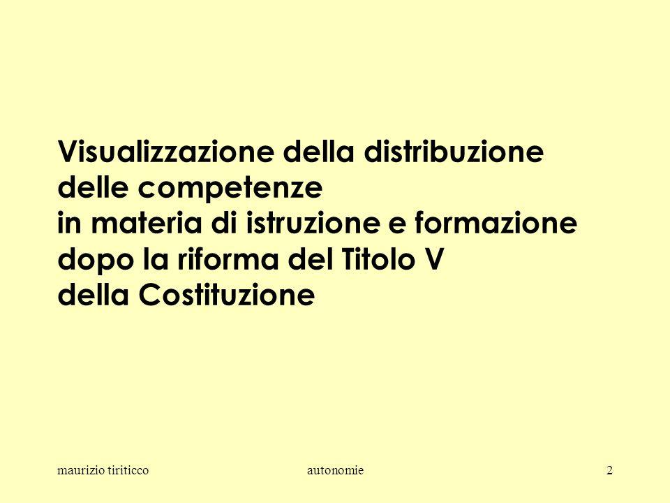maurizio tiriticcoautonomie2 Visualizzazione della distribuzione delle competenze in materia di istruzione e formazione dopo la riforma del Titolo V della Costituzione