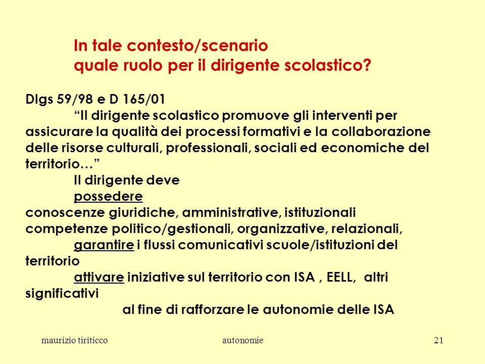 maurizio tiriticcoautonomie21 In tale contesto/scenario quale ruolo per il dirigente scolastico.