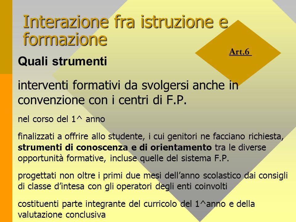 Art.6 Interazione fra istruzione e formazione Quali strumenti interventi formativi da svolgersi anche in convenzione con i centri di F.P. nel corso de