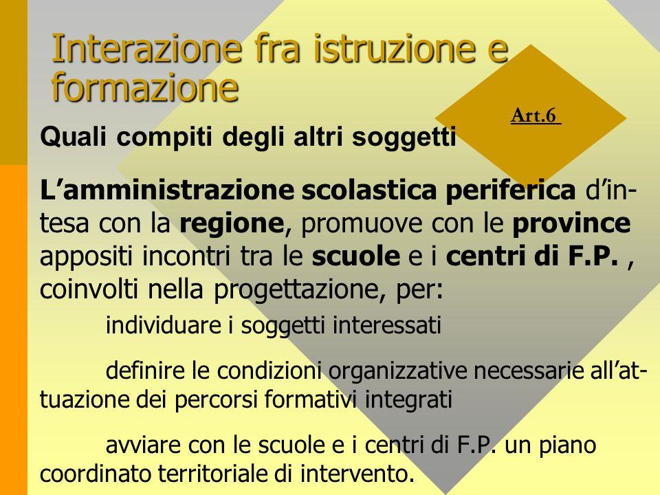 Art.6 Interazione fra istruzione e formazione Quali compiti degli altri soggetti Lamministrazione scolastica periferica din- tesa con la regione, prom