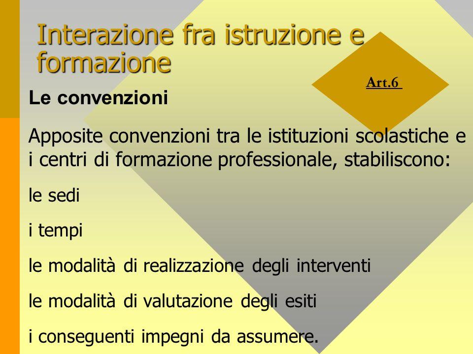 Art.6 Interazione fra istruzione e formazione Le convenzioni Apposite convenzioni tra le istituzioni scolastiche e i centri di formazione professional