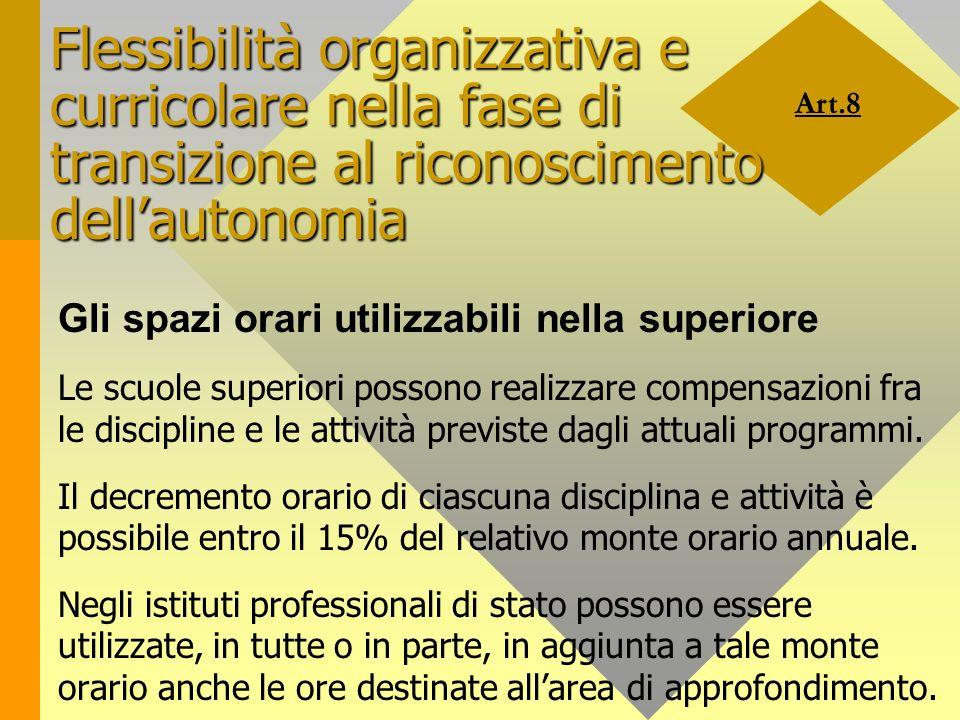 Art.8 Flessibilità organizzativa e curricolare nella fase di transizione al riconoscimento dellautonomia Gli spazi orari utilizzabili nella superiore