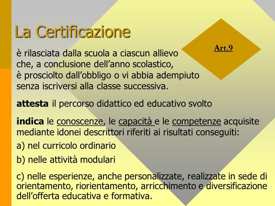 Art.9 La Certificazione è rilasciata dalla scuola a ciascun allievo che, a conclusione dellanno scolastico, è prosciolto dallobbligo o vi abbia adempi
