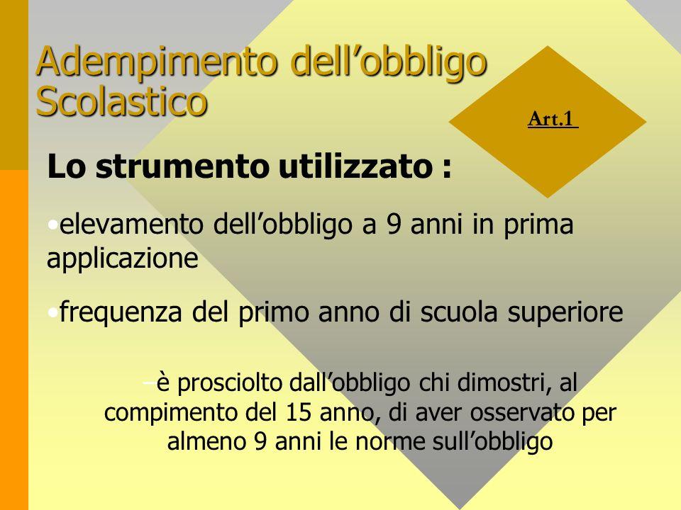 Art.1 Adempimento dellobbligo Scolastico Lo strumento utilizzato : elevamento dellobbligo a 9 anni in prima applicazione frequenza del primo anno di s