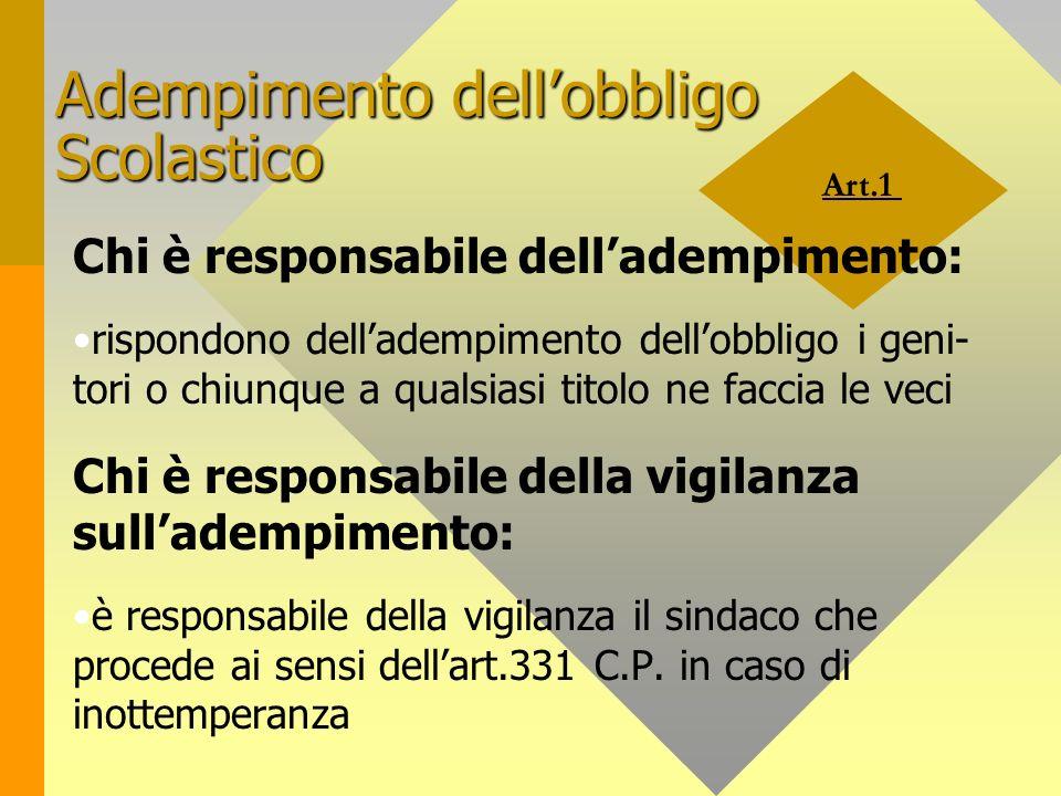 Art.1 Adempimento dellobbligo Scolastico Chi è responsabile delladempimento: rispondono delladempimento dellobbligo i geni- tori o chiunque a qualsias