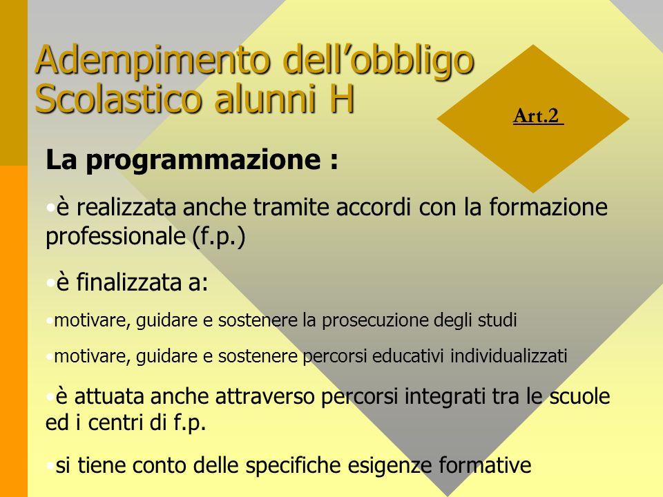 Art.2 Adempimento dellobbligo Scolastico alunni H La programmazione : è realizzata anche tramite accordi con la formazione professionale (f.p.) è fina