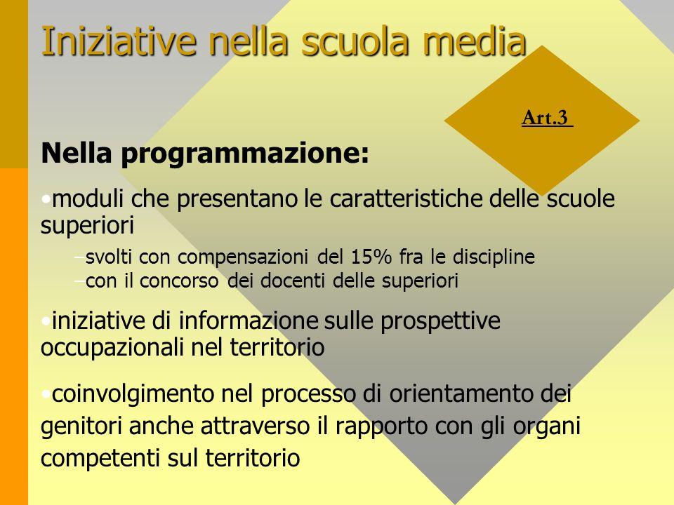 Art.3 Iniziative nella scuola media Nella programmazione: moduli che presentano le caratteristiche delle scuole superiori – –svolti con compensazioni