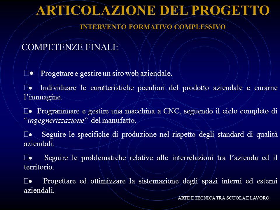ARTICOLAZIONE DEL PROGETTO INTERVENTO FORMATIVO COMPLESSIVO CONOSCENZE FINALI: Il contratto di lavoro e le specificità del settore metalmeccanico.