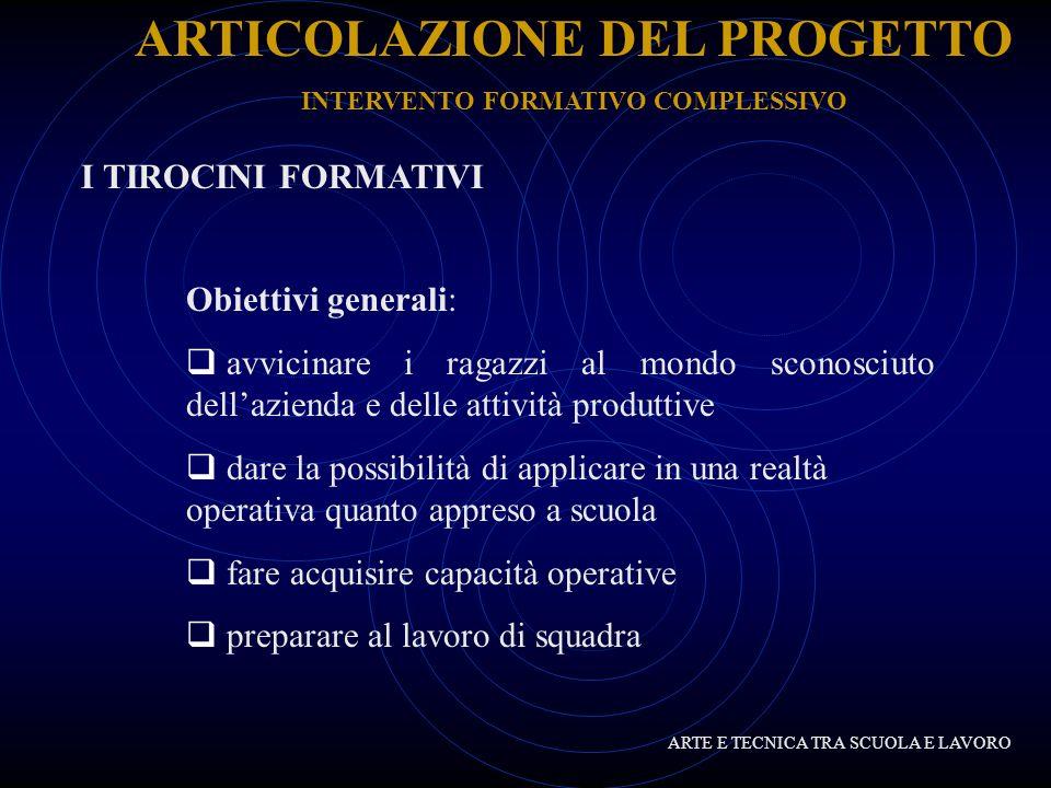 ARTICOLAZIONE DEL PROGETTO INTERVENTO FORMATIVO COMPLESSIVO ARTE E TECNICA TRA SCUOLA E LAVORO FASE DELLORIENTAMENTO: il sistema azienda.