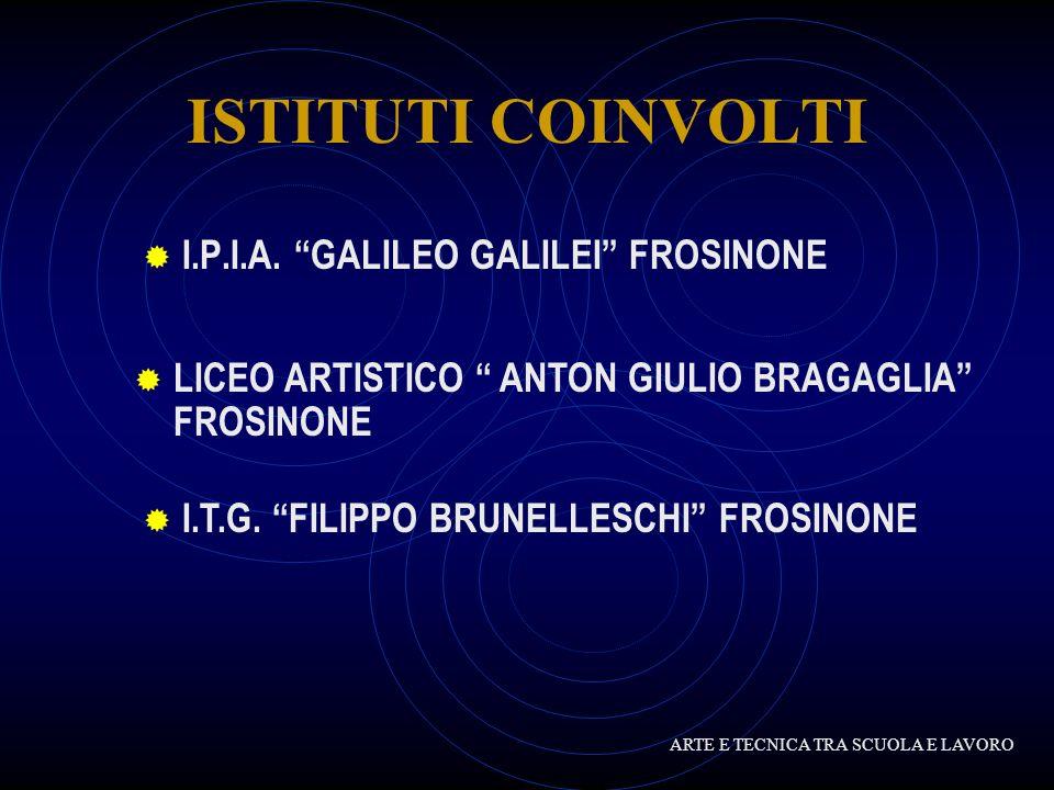 ISTITUTI COINVOLTI I.P.I.A.GALILEO GALILEI FROSINONE I.T.G.