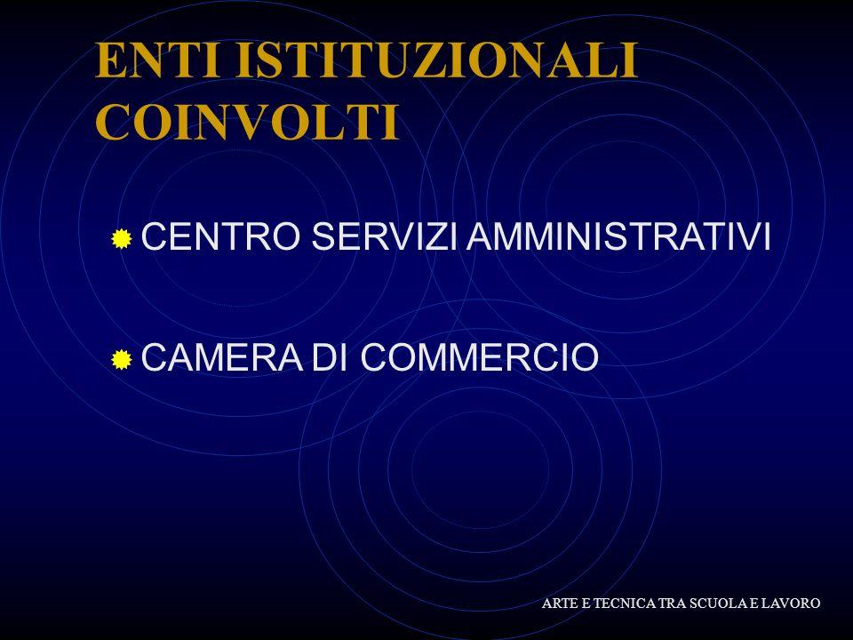 AZIENDE COINVOLTE TECNOLCHI S.r.l. - CECCANO PLAST AUTOMAZIONI S.r.l.