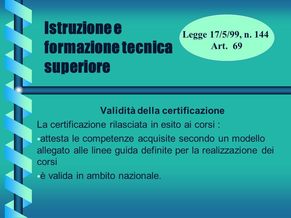 Istruzione e formazione tecnica superiore Validità della certificazione La certificazione rilasciata in esito ai corsi : attesta le competenze acquisi