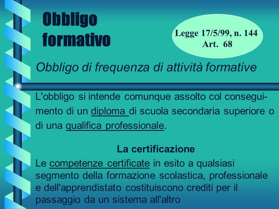 Obbligo formativo Obbligo di frequenza di attività formative L obbligo si intende comunque assolto col consegui- mento di un diploma di scuola secondaria superiore o di una qualifica professionale.
