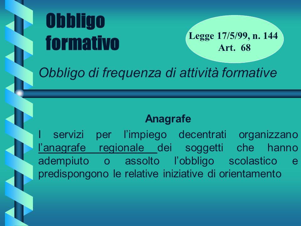 Obbligo formativo Obbligo di frequenza di attività formative Anagrafe I servizi per limpiego decentrati organizzano lanagrafe regionale dei soggetti c
