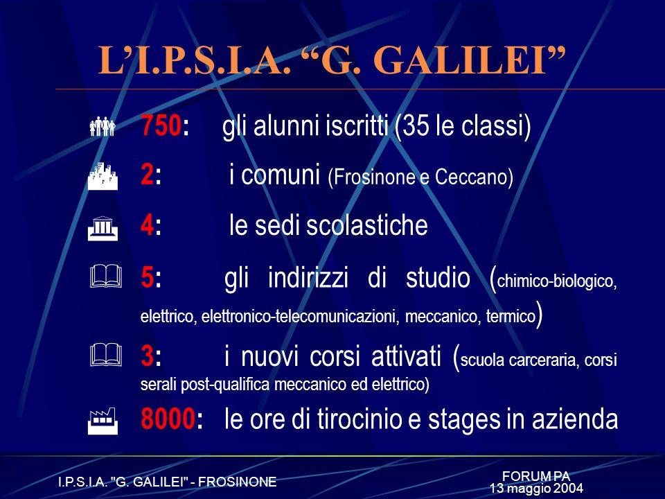 FORUM PA I.P.S.I.A. G. GALILEI - FROSINONE 13 maggio 2004 LI.P.S.I.A. G. GALILEI