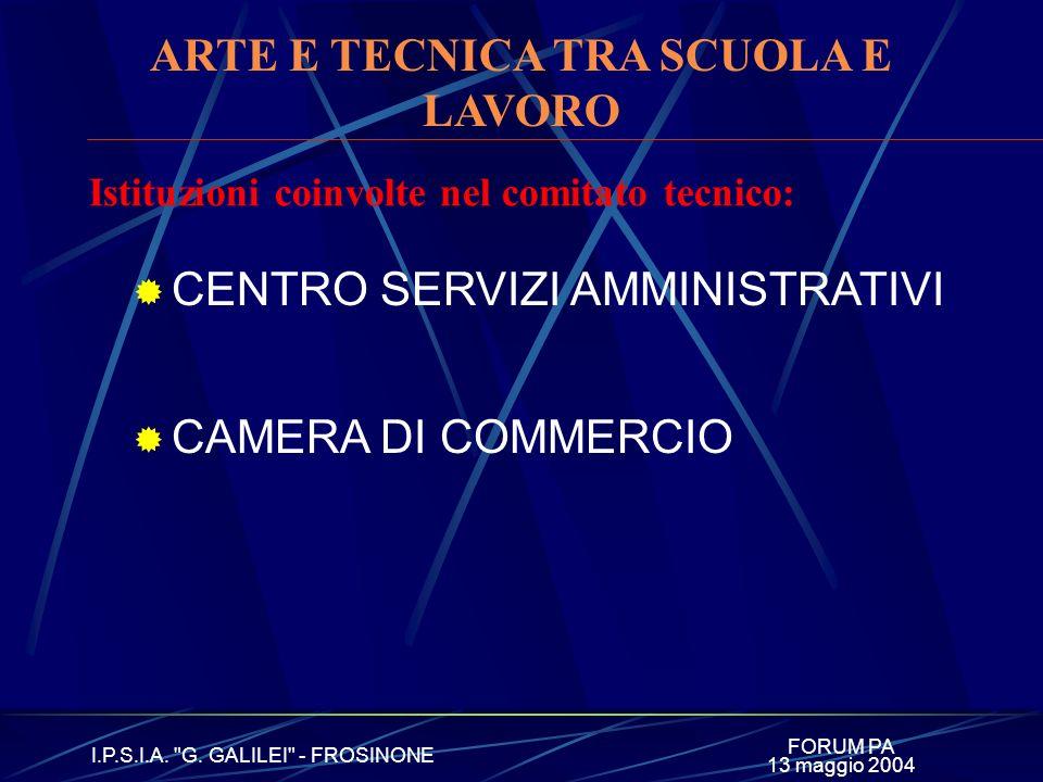FORUM PA I.P.S.I.A. G. GALILEI - FROSINONE 13 maggio 2004 Aziende coinvolte TECNOLCHI S.r.l.
