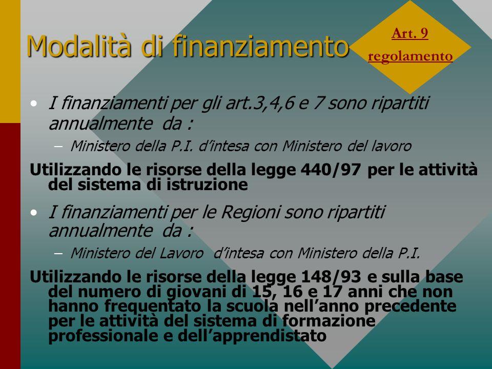 Modalità di finanziamento I finanziamenti per gli art.3,4,6 e 7 sono ripartiti annualmente da : – –Ministero della P.I.