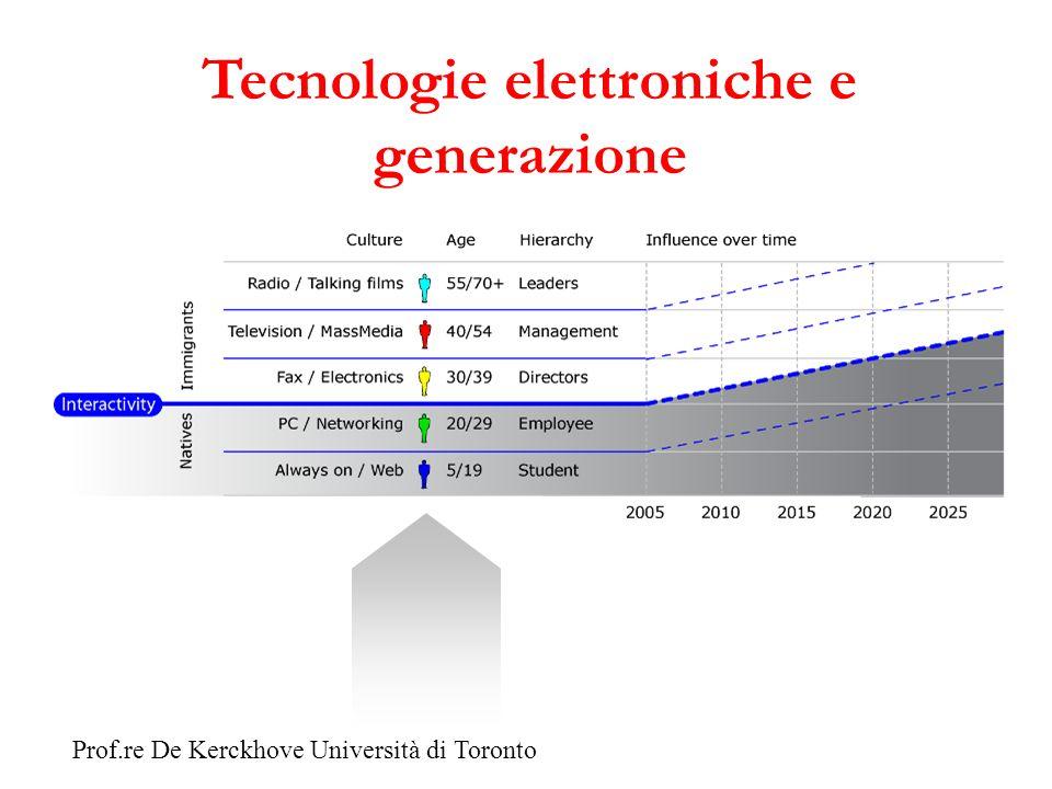 Tecnologie elettroniche e generazione Prof.re De Kerckhove Università di Toronto