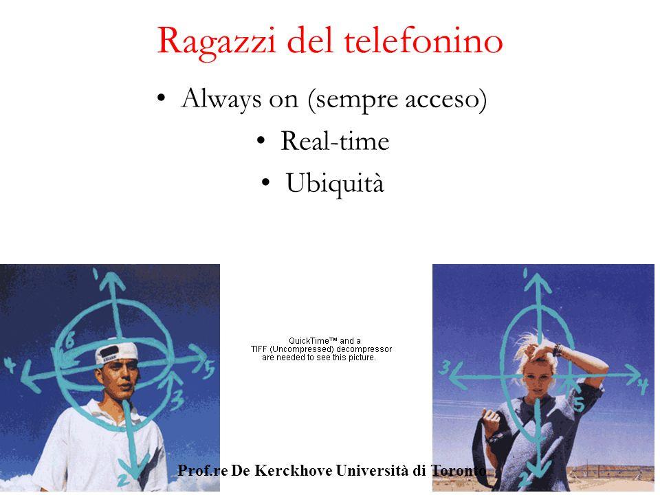 Ragazzi del telefonino Always on (sempre acceso) Real-time Ubiquità Prof.re De Kerckhove Università di Toronto