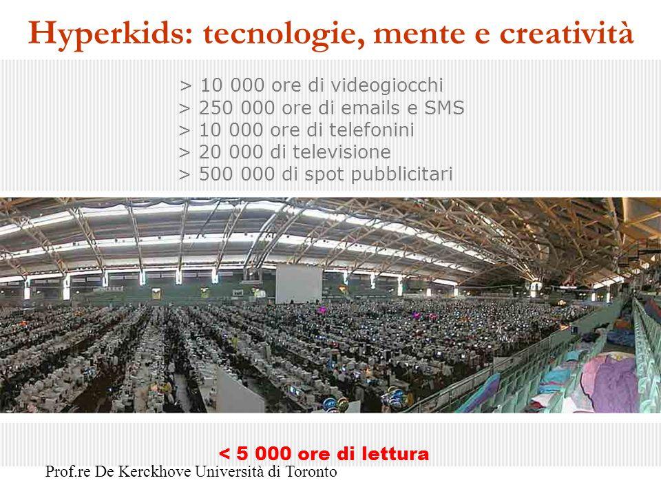 Hyperkids: tecnologie, mente e creatività > 10 000 ore di videogiocchi > 250 000 ore di emails e SMS > 10 000 ore di telefonini > 20 000 di television