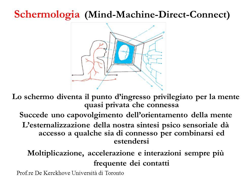 Schermologia (Mind-Machine-Direct-Connect) Lo schermo diventa il punto dingresso privilegiato per la mente quasi privata che connessa Succede uno capo