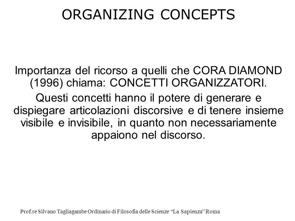 ORGANIZING CONCEPTS Importanza del ricorso a quelli che CORA DIAMOND (1996) chiama: CONCETTI ORGANIZZATORI. Questi concetti hanno il potere di generar