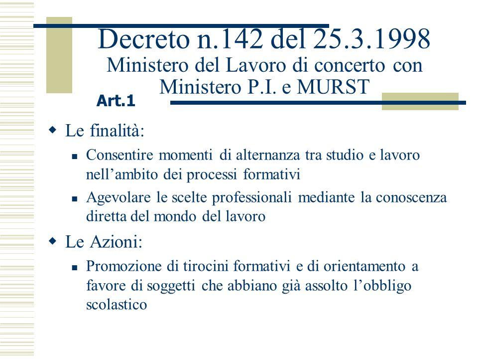 Decreto n.142 del 25.3.1998 Ministero del Lavoro di concerto con Ministero P.I. e MURST Le finalità: Consentire momenti di alternanza tra studio e lav