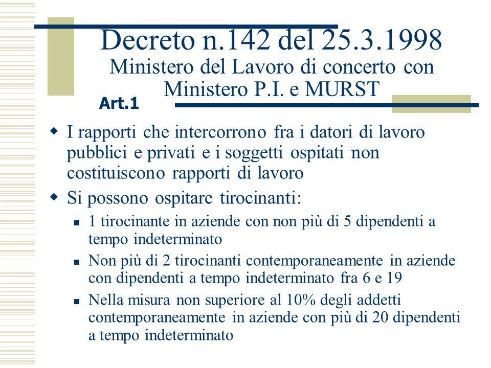Decreto n.142 del 25.3.1998 Ministero del Lavoro di concerto con Ministero P.I. e MURST I rapporti che intercorrono fra i datori di lavoro pubblici e