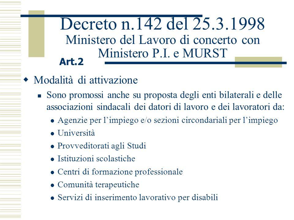 Decreto n.142 del 25.3.1998 Ministero del Lavoro di concerto con Ministero P.I. e MURST Modalità di attivazione Sono promossi anche su proposta degli