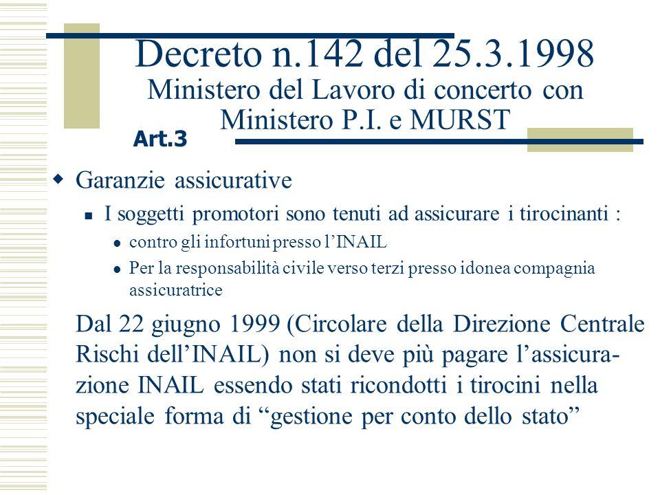 Decreto n.142 del 25.3.1998 Ministero del Lavoro di concerto con Ministero P.I. e MURST Garanzie assicurative I soggetti promotori sono tenuti ad assi