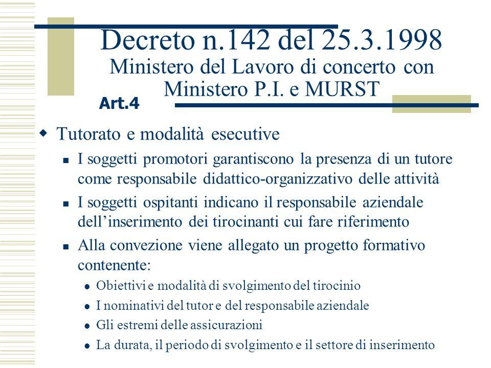 Decreto n.142 del 25.3.1998 Ministero del Lavoro di concerto con Ministero P.I. e MURST Tutorato e modalità esecutive I soggetti promotori garantiscon