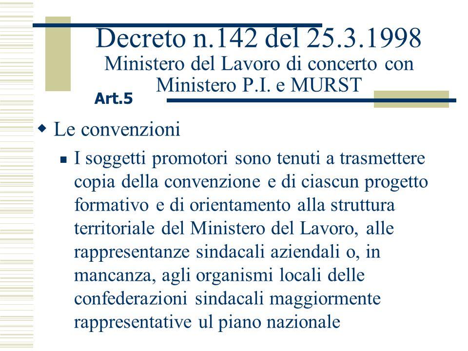 Decreto n.142 del 25.3.1998 Ministero del Lavoro di concerto con Ministero P.I. e MURST Le convenzioni I soggetti promotori sono tenuti a trasmettere