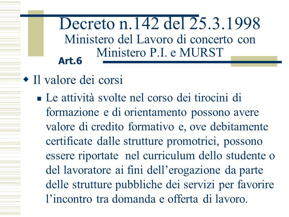 Decreto n.142 del 25.3.1998 Ministero del Lavoro di concerto con Ministero P.I. e MURST Il valore dei corsi Le attività svolte nel corso dei tirocini