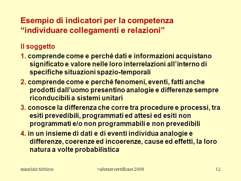 maurizio tiriticcovalutare certificare 200812 Esempio di indicatori per la competenza individuare collegamenti e relazioni Il soggetto 1. comprende co