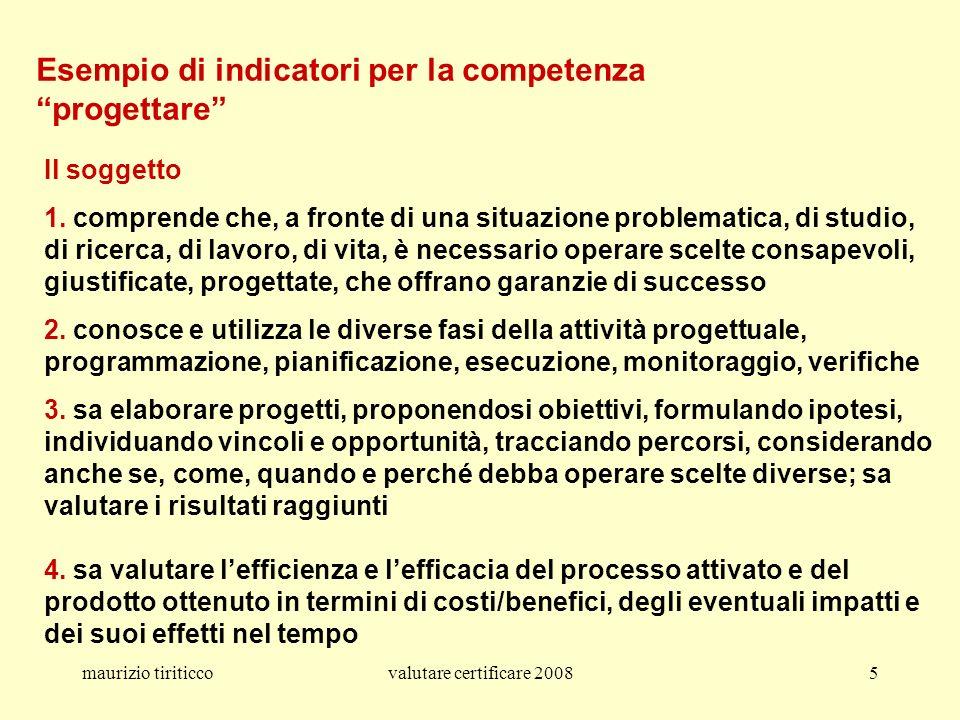 maurizio tiriticcovalutare certificare 20085 Esempio di indicatori per la competenza progettare Il soggetto 1. comprende che, a fronte di una situazio
