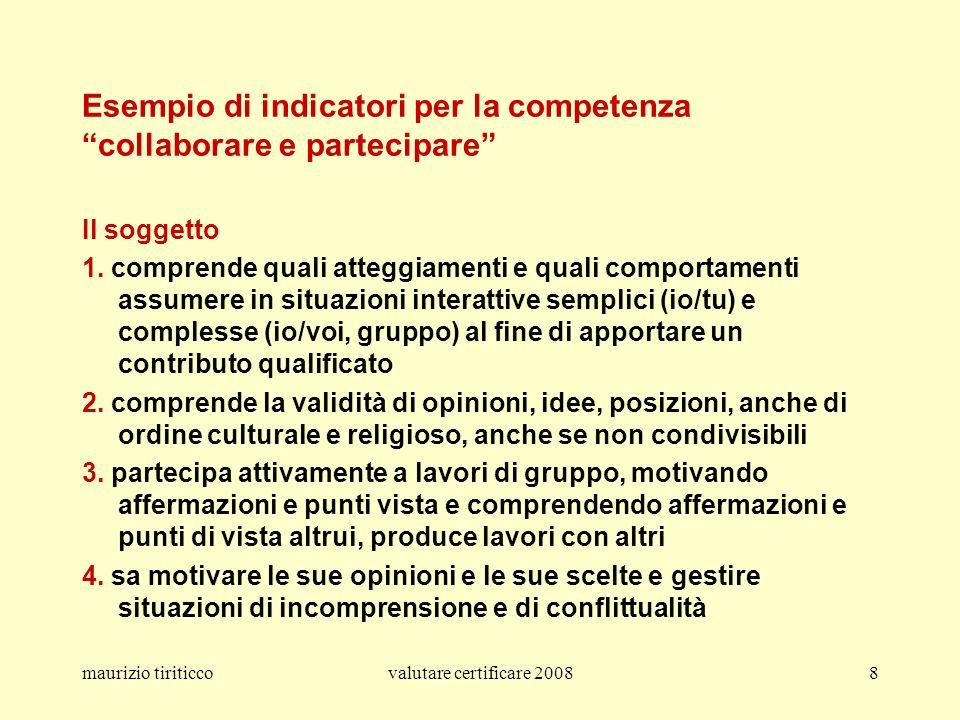 maurizio tiriticcovalutare certificare 20088 Esempio di indicatori per la competenza collaborare e partecipare Il soggetto 1. comprende quali atteggia