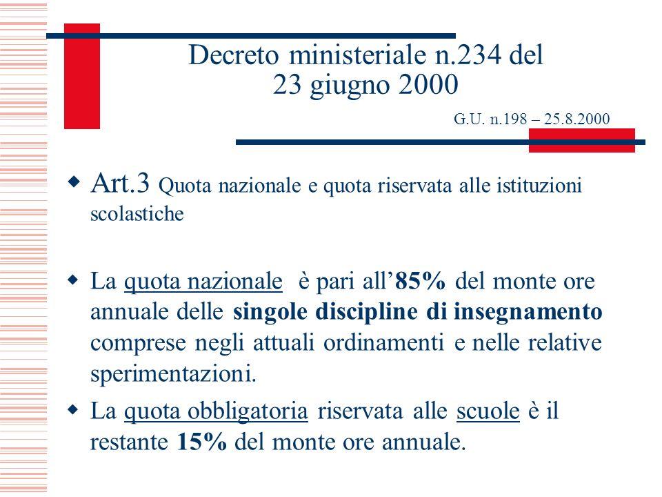 Decreto ministeriale n.234 del 23 giugno 2000 G.U. n.198 – 25.8.2000 Art.3 Quota nazionale e quota riservata alle istituzioni scolastiche La quota naz