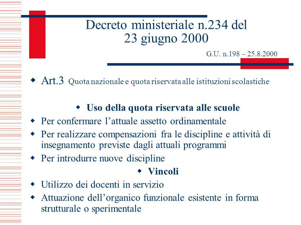 Decreto ministeriale n.234 del 23 giugno 2000 G.U. n.198 – 25.8.2000 Art.3 Quota nazionale e quota riservata alle istituzioni scolastiche Uso della qu