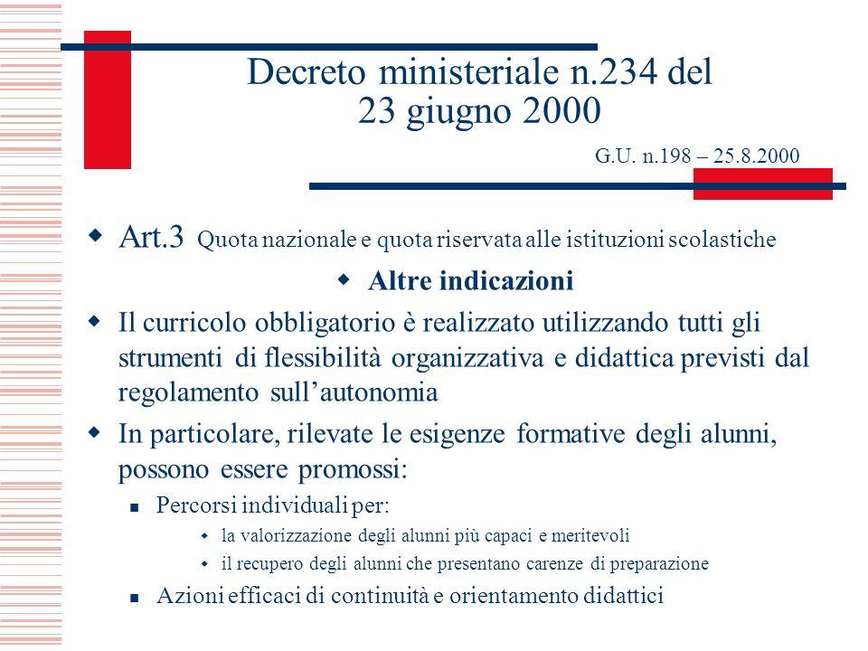 Decreto ministeriale n.234 del 23 giugno 2000 G.U. n.198 – 25.8.2000 Art.3 Quota nazionale e quota riservata alle istituzioni scolastiche Altre indica
