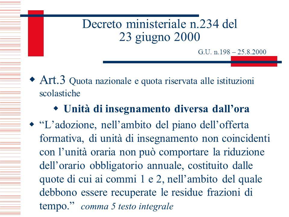 Decreto ministeriale n.234 del 23 giugno 2000 G.U. n.198 – 25.8.2000 Art.3 Quota nazionale e quota riservata alle istituzioni scolastiche Unità di ins