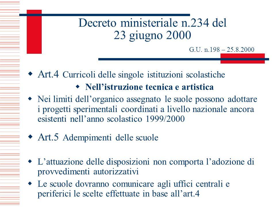 Decreto ministeriale n.234 del 23 giugno 2000 G.U. n.198 – 25.8.2000 Art.4 Curricoli delle singole istituzioni scolastiche Nellistruzione tecnica e ar