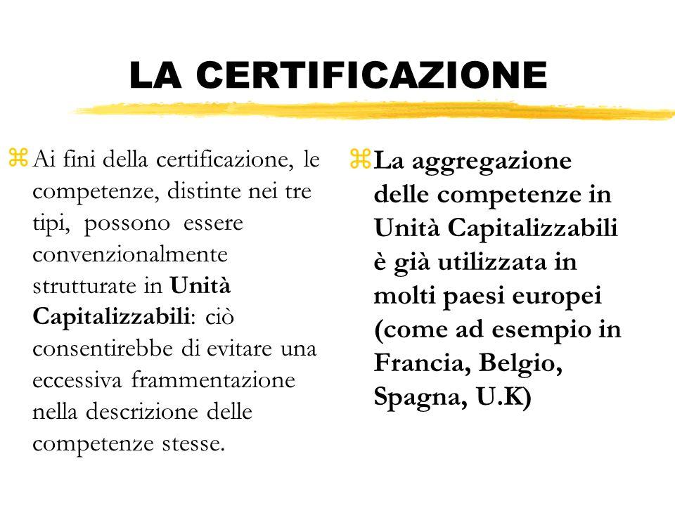LA CERTIFICAZIONE zAi fini della certificazione, le competenze, distinte nei tre tipi, possono essere convenzionalmente strutturate in Unità Capitaliz