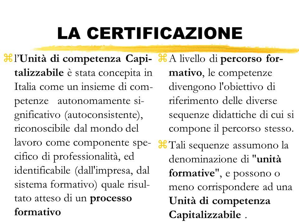 LA CERTIFICAZIONE zlUnità di competenza Capi- talizzabile è stata concepita in Italia come un insieme di com- petenze autonomamente si- gnificativo (a