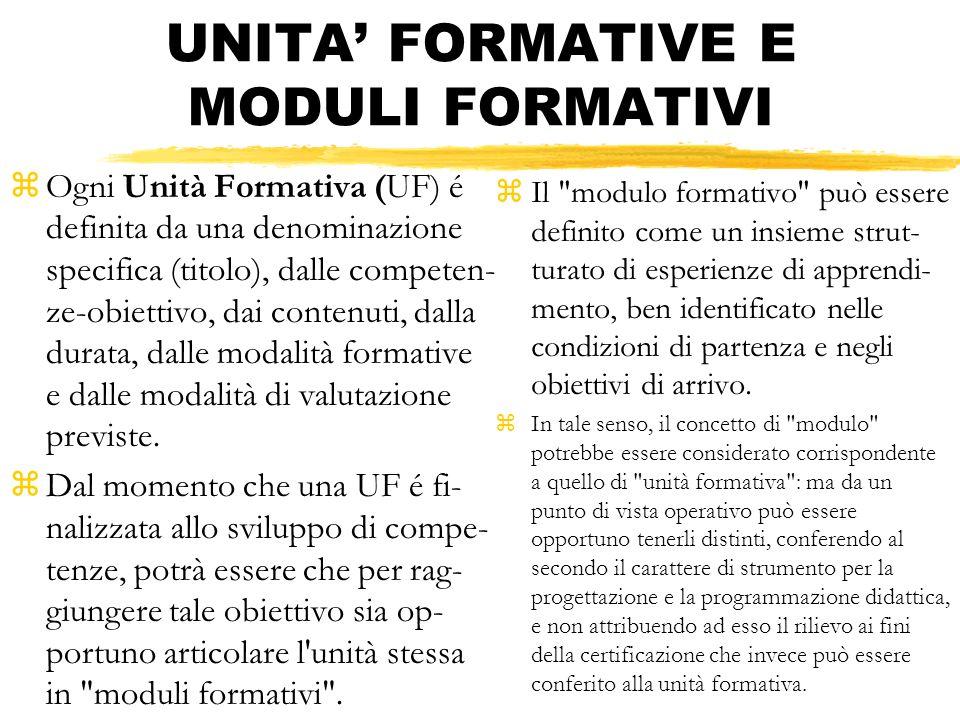 UNITA FORMATIVE E MODULI FORMATIVI zOgni Unità Formativa (UF) é definita da una denominazione specifica (titolo), dalle competen- ze-obiettivo, dai co