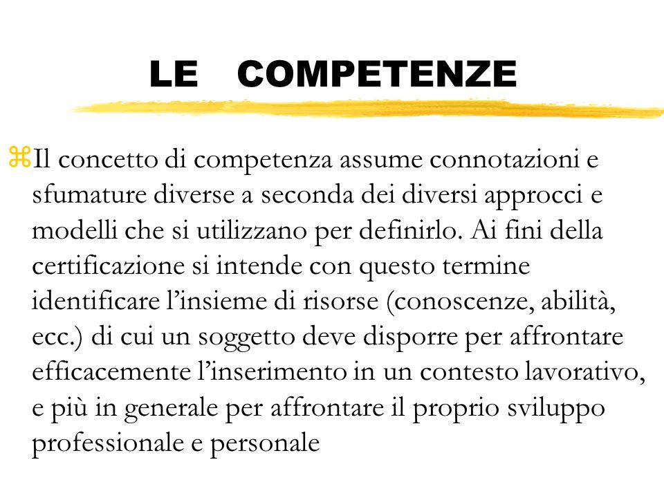 LE COMPETENZE zIl concetto di competenza assume connotazioni e sfumature diverse a seconda dei diversi approcci e modelli che si utilizzano per defini