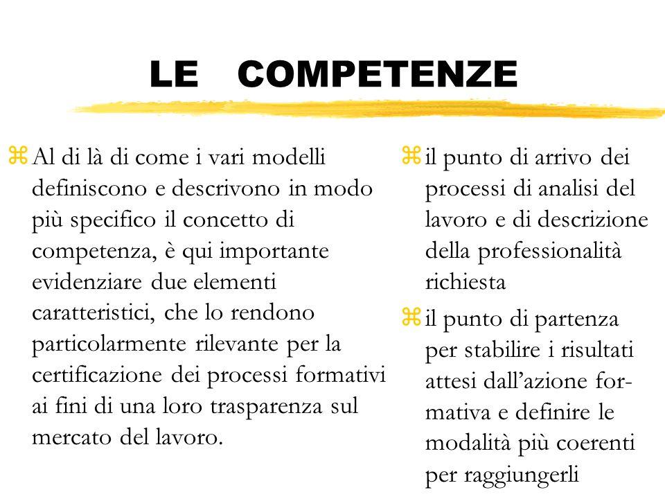 LE COMPETENZE zLa competenza esprime una relazione tra un soggetto e una specifica situazione.