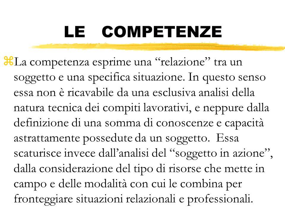 LE COMPETENZE zLa competenza costituisce un concetto sistemico, un mix integrato di risorse di natura diversa (conoscenze, abilità, risorse personali, ecc.) che vengono dinamicamente com- binati dal soggetto nell esercizio delle attività lavorative.