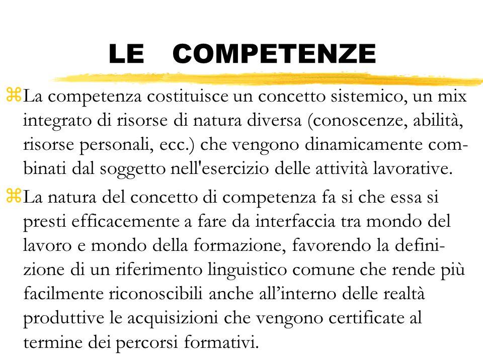 LE COMPETENZE zLa competenza costituisce un concetto sistemico, un mix integrato di risorse di natura diversa (conoscenze, abilità, risorse personali,
